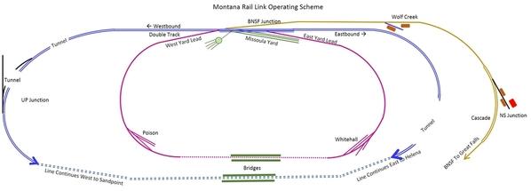 MRL-operatingScheme