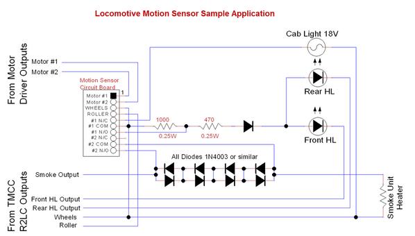 Locomotive Motion Sensor Sample Application