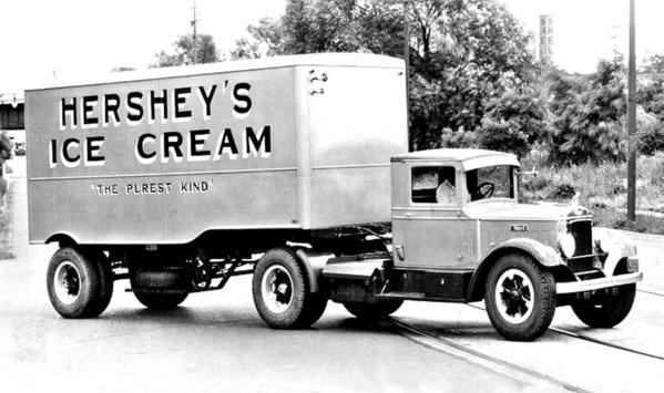 Hershey-Ice-Cream-Truck-1930s-1080x640